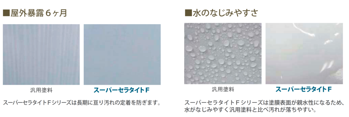 エスケー スーパーセラタイトF | 広島の外壁塗装・屋根塗装なら【休束塗創】